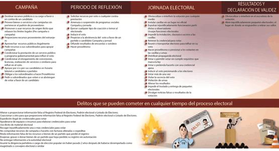 INVESTIGAN PECULADO ELECTORAL EN EDOMEX